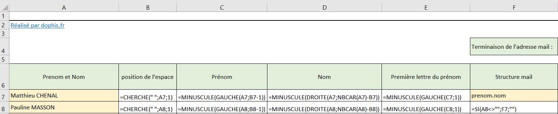 liste mail formule