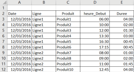 planning-excel-donnees-depart