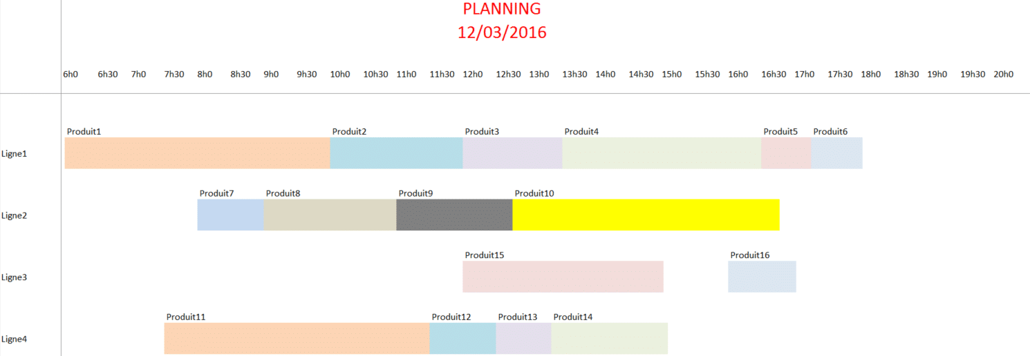 planning-excel-edition-vba