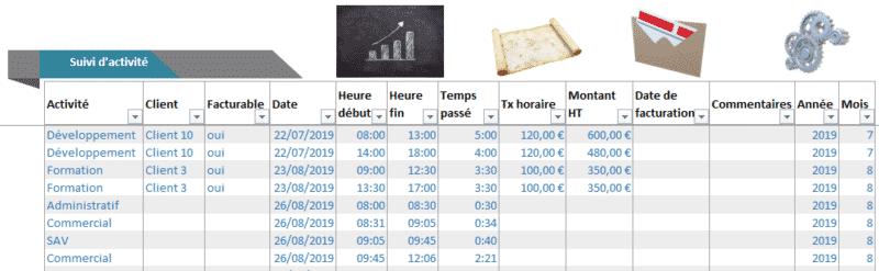 Excel-suivi-activite-projet